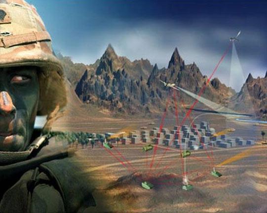 美国陆军未来作战系统部队网络战示意图