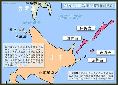 目前日本和俄罗斯存在争端的北方四岛