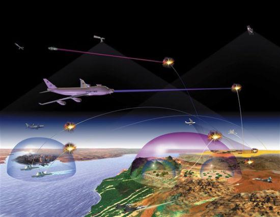 资料图:美国反导防御武器系统示意图