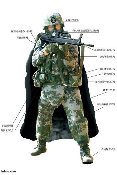 一个士兵的装备清单(向春/图)