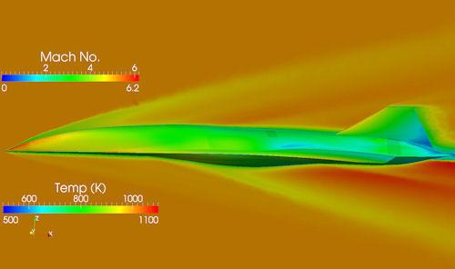 高超音速飞行器的头锥部位升温明显