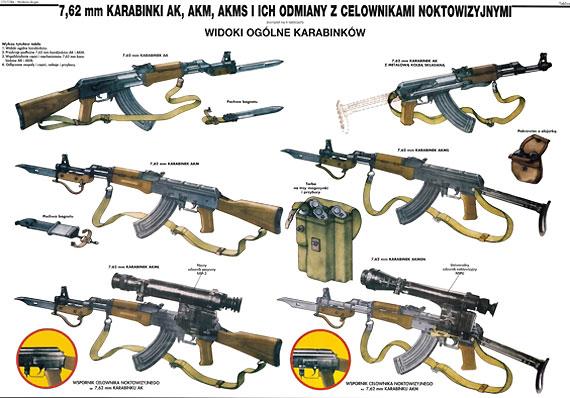 俄罗斯警告北约不许再仿制AK-47步枪(组图)