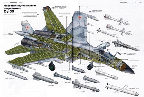 随着美国将越来越多的隐形重型战斗机F-22部署到靠近俄罗斯东大门的阿拉斯加,主要依靠米格-29和苏-30战斗机苦撑天空的俄罗斯远东航空兵感到了空前的压力。然而,据俄罗斯媒体近日报道,俄罗斯空军有望在未来几年内部署新型战斗机苏-35,由此将极大增强对抗美军隐形战斗机的能力。 [上一页] [1] [2] [3] [4] [5]
