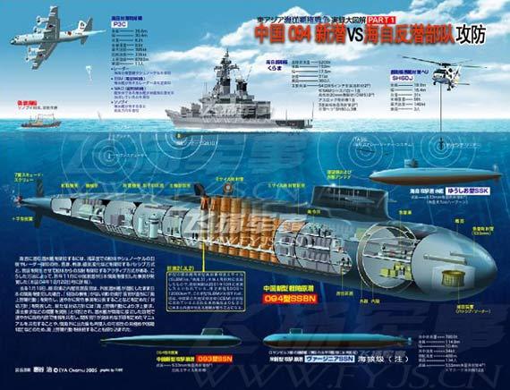 日本绘制的中国094级战略核潜艇想像图