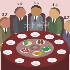 中西式宴会座次排位指南(图)