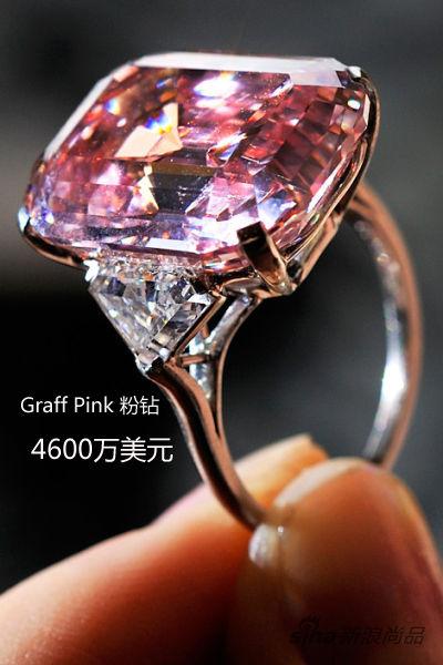 Graff Pink 粉钻