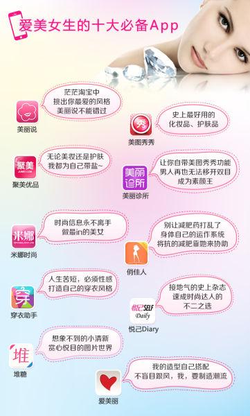 爱美女生的十大必备app|app|神器|美容 竖