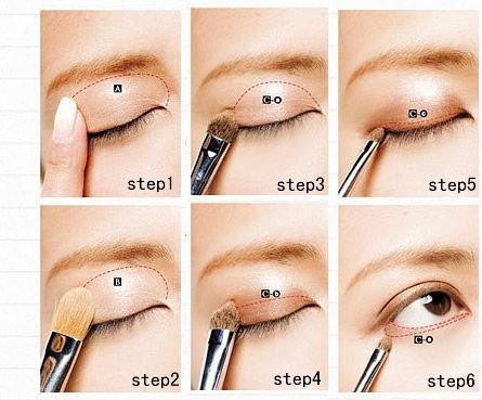 step1 to step6