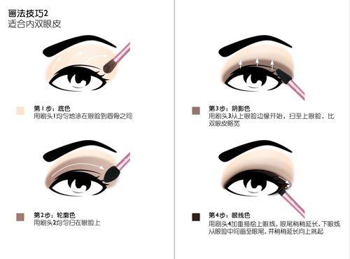 内双眼皮画法技巧