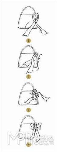 2,3,4:按照图示的方法在包带上洗出蝴蝶结,整理成形   1:将两条大