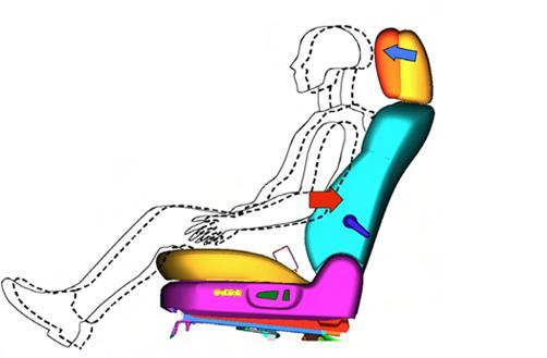 前排主动头枕示意