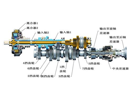 驾驶者不必了解7速s tronic双离合变速箱复杂的机械结构,他们可以