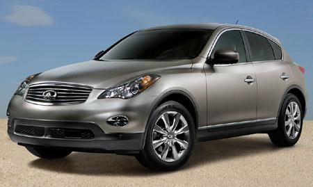 英菲尼迪小型SUV EX25 12月份到店 订金2万
