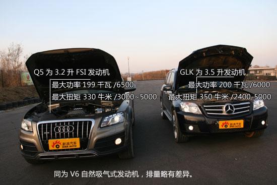 发动机排量略有差异,GLK有比较明显的优势
