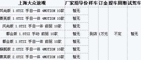 上海大众途观成都接受预订