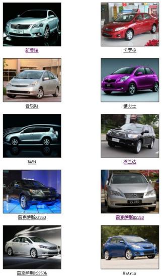 丰田召回涉及车型
