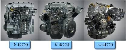 吉利系列发动机