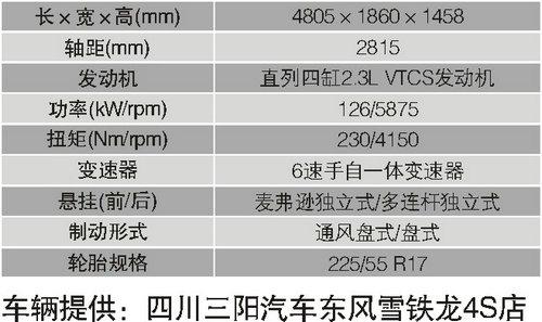 东风雪铁龙C5 2.3L尊贵型
