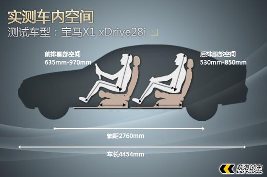 实测车内空间(1)