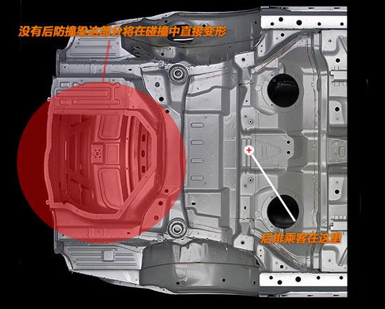 车身后部结构(图为三厢车)