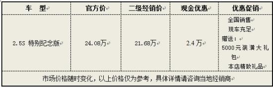 上海锐志优惠2.4万 卡罗拉优惠1.6万(图)