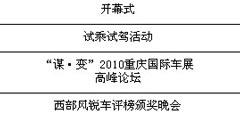 重庆车展活动日程