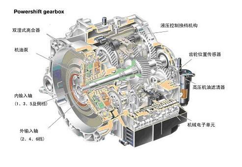 Powershift双离合变速器
