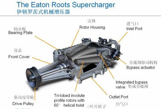 伊顿罗茨式机械增压器