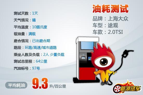 上海大众途观城市油耗成绩