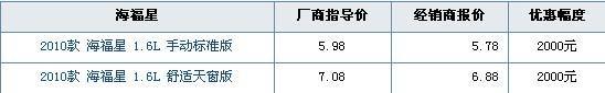 海福星价格表