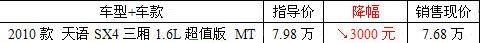 天语SX4价格表