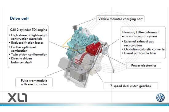 油电混合动力,由柴油发动机和电动机组成驱动单元