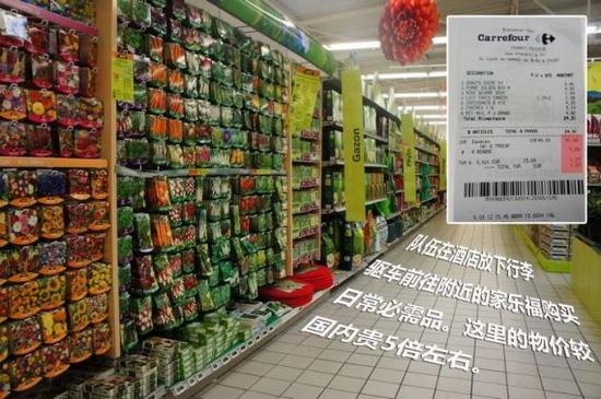超市采购及探馆