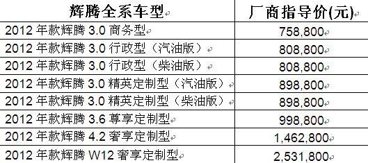 2012款辉腾官方售价