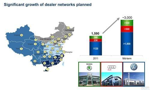 2015年大众在华经销商总数将达3,000家左右
