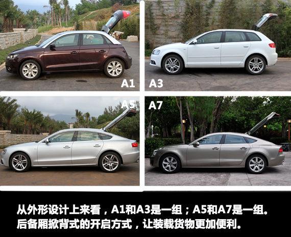 奥迪A1/A3/A5/A7 Sportback尾部