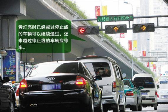 抢黄灯行为属于违反道路交通信号灯通行