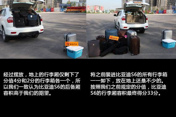国产SUV空间横向对比
