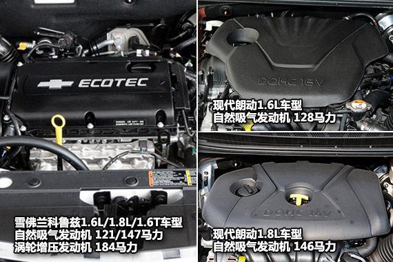 两车发动机对比