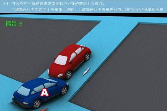 靠近山体车辆未让对向来车事故的责任划分 进入环岛车辆未让环岛内