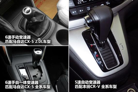 马自达CX-5/本田CR-V变速器对比