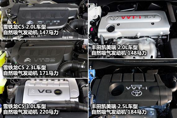 雪铁龙C5/丰田凯美瑞发动机对比