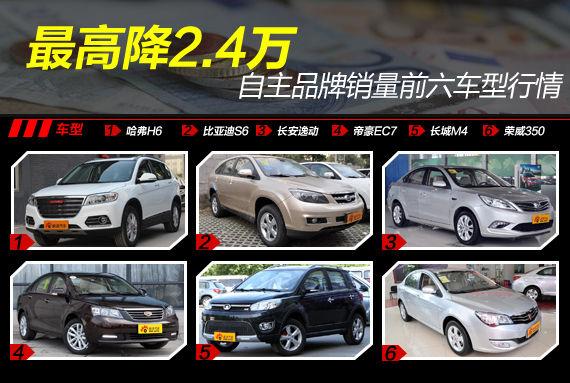 最高降2.4万 自主品牌销量前六车型行情