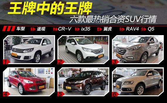 六款最热销合资SUV行情