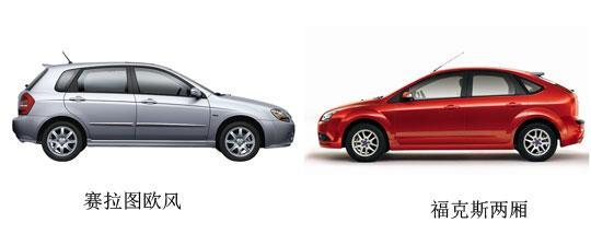 对比赛拉图两厢与骐达/福克斯/凯越hrv; 图为赛拉图欧风与福克斯两厢图片