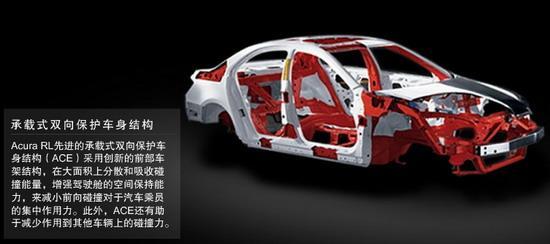 承载式双向保护车身结构(ACE)
