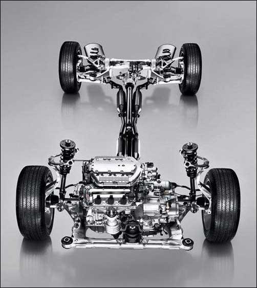 Acura的SH-AWD(超级四轮驱动力自由控制系统