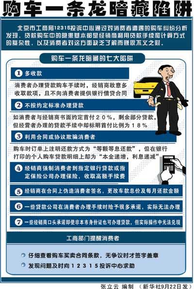 购车一条龙暗藏7大陷阱多收钱消费者需谨防