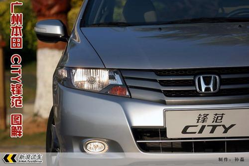 图解新车第34期图解广州本田CITY锋范(组图)