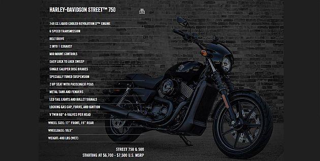 哈雷戴维森全新入门产品Street 750/500发布